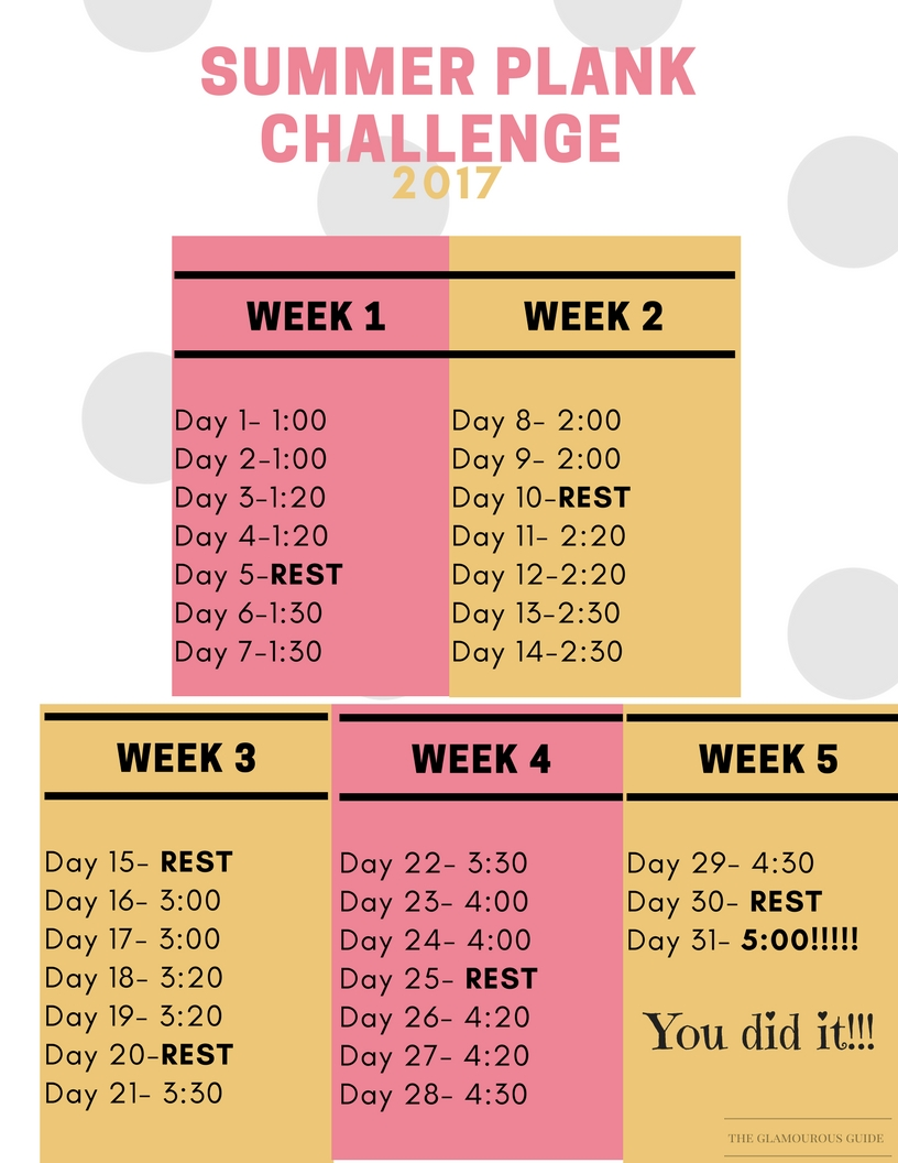 Summer Plank Challenge 2017 • The Glamourous Guide